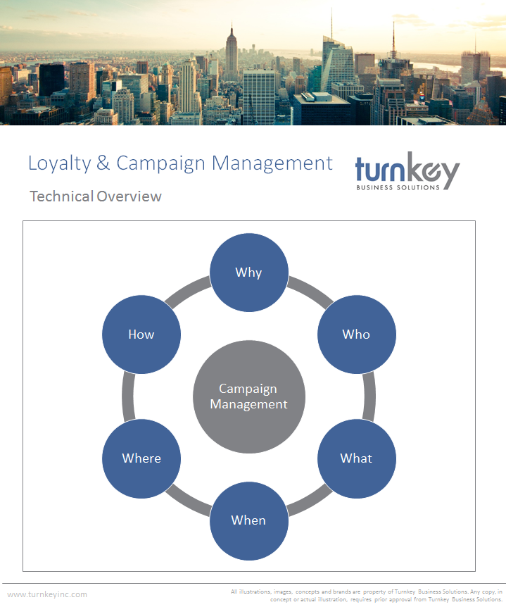 Turnkey Loyalty Payment & Clearing